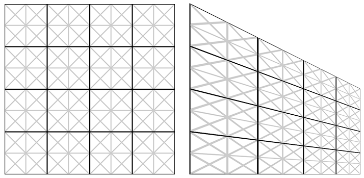 Quadrilateral Interpolation, Part 1 – Nathan Reed's coding blog